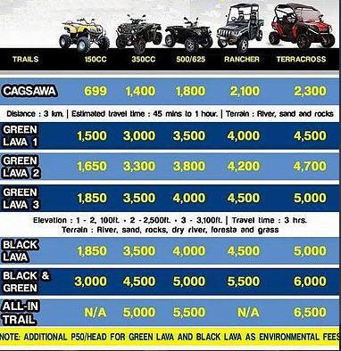 ATV Ride Rates