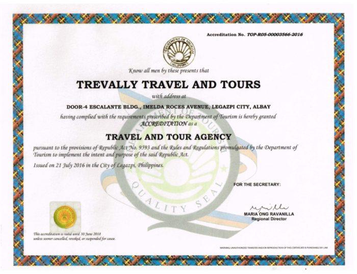 American Express Travel Agency Careers